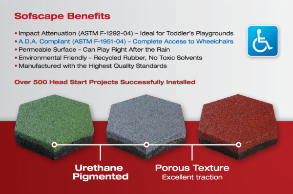 Rubber Paver Benefits